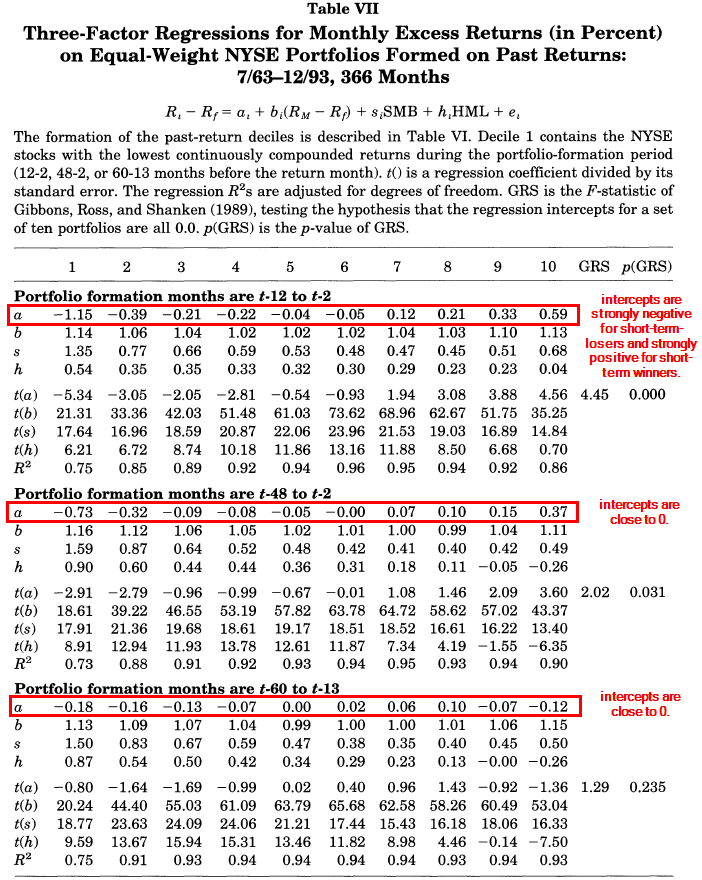 Multifactor Explanations of Asset Pricing Anomalies