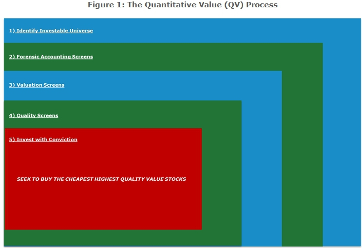 Alpha Architect_The Quantitative Value Investing Philosophy1