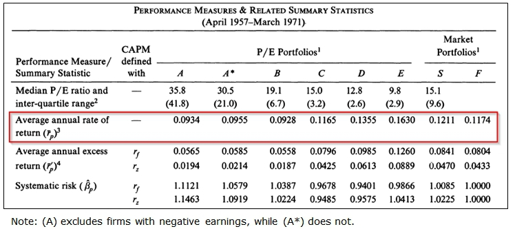 The results are hypothetical results and are NOT an indicator of future results and do NOT represent returns that any investor actually attained. Indexes are unmanaged, do not reflect management or trading fees, and one cannot invest directly in an index. Additional information regarding the construction of these results is available upon request.