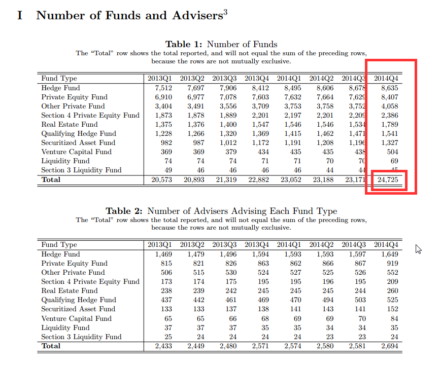 www.sec.gov_divisions_investment_private-funds-statistics_private-funds-statisti_2015-10-19_08-28-16