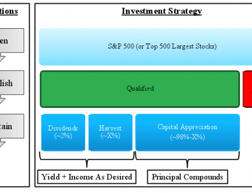 Not Impossible: A low-cost, tax-efficient, ESOP 1042 rollover strategy